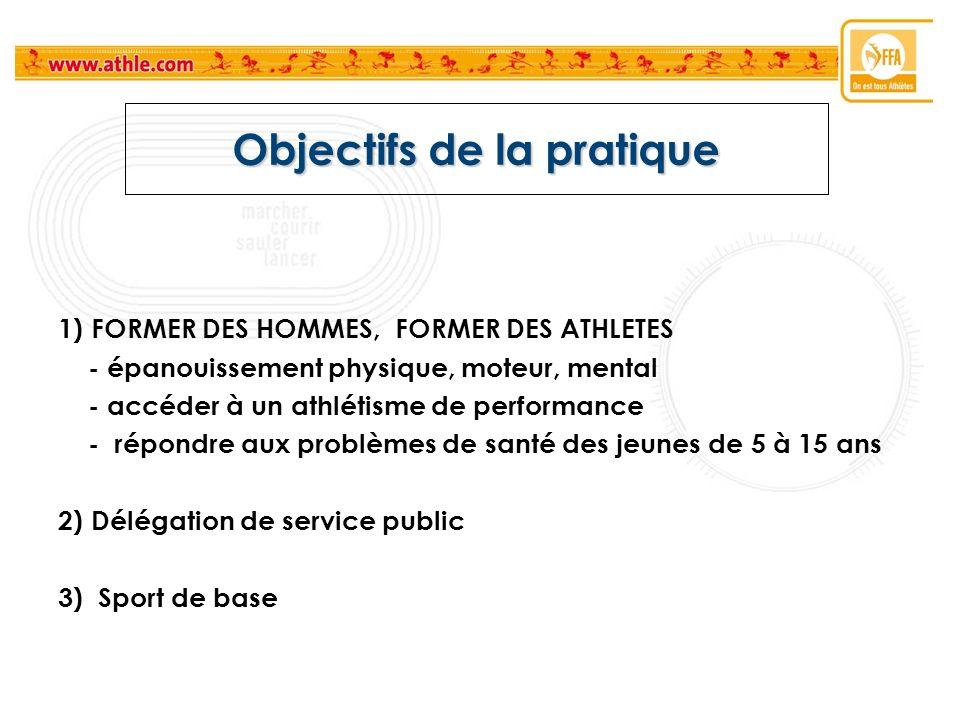 Objectifs de la pratique 1) FORMER DES HOMMES, FORMER DES ATHLETES - épanouissement physique, moteur, mental - accéder à un athlétisme de performance