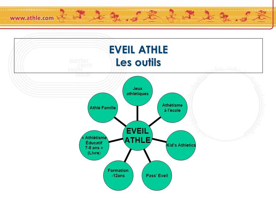EVEIL ATHLE Les outils EVEIL ATHLE Jeux athlétiques Athétisme à lécole Kids Athletics Pass Eveil Formation -12ans « Athlétisme Éducatif 7-8 ans » (Liv