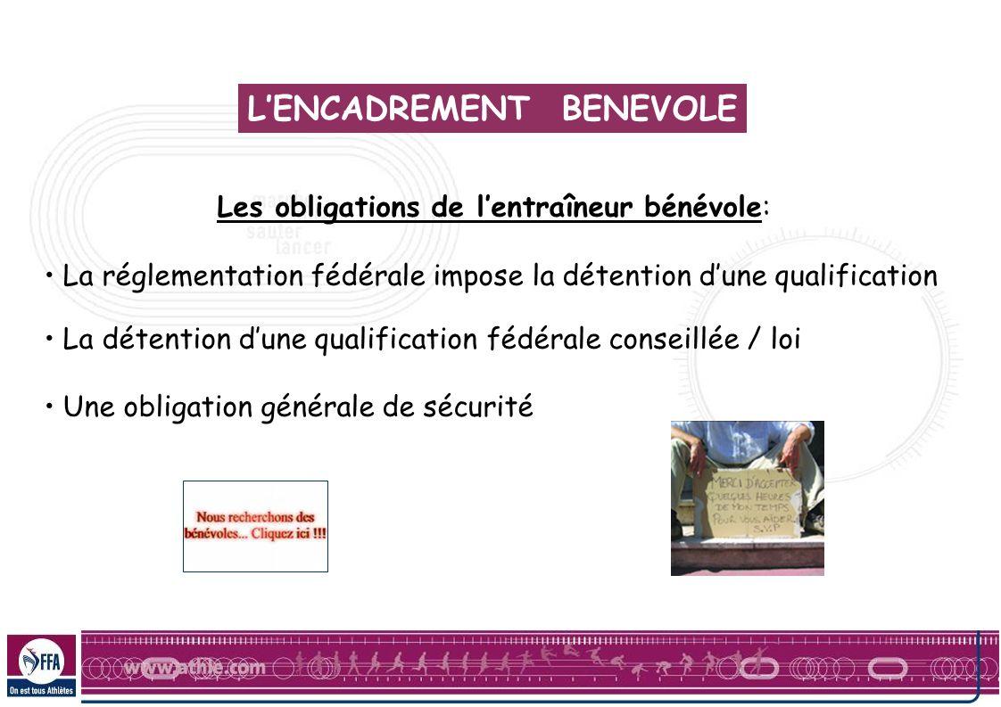 LENCADREMENT BENEVOLE Les obligations de lentraîneur bénévole: La réglementation fédérale impose la détention dune qualification La détention dune qua