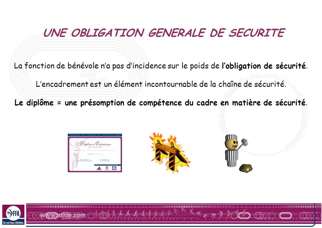 UNE OBLIGATION GENERALE DE SECURITE La fonction de bénévole na pas dincidence sur le poids de lobligation de sécurité. Lencadrement est un élément inc
