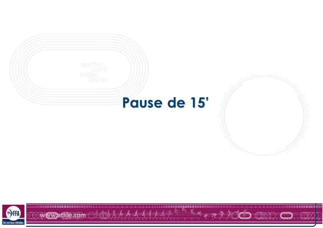 Pause de 15