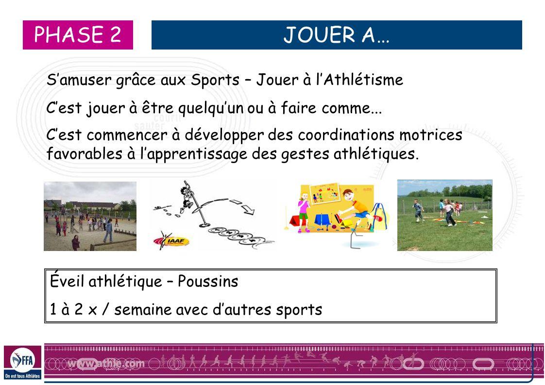Samuser grâce aux Sports – Jouer à lAthlétisme Cest jouer à être quelquun ou à faire comme... PHASE 2JOUER A… Éveil athlétique – Poussins 1 à 2 x / se