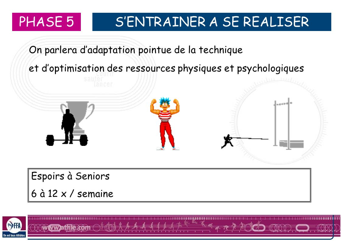 On parlera dadaptation pointue de la technique PHASE 5SENTRAINER A SE REALISER Espoirs à Seniors 6 à 12 x / semaine et doptimisation des ressources ph