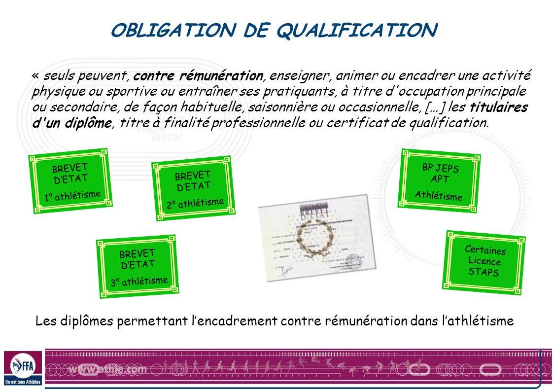 OBLIGATION DE QUALIFICATION « seuls peuvent, contre rémunération, enseigner, animer ou encadrer une activité physique ou sportive ou entraîner ses pra