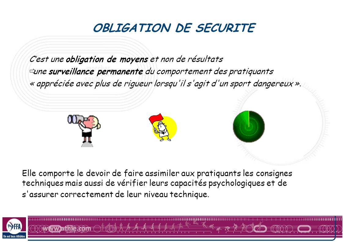 OBLIGATION DE SECURITE Cest une obligation de moyens et non de résultats une surveillance permanente du comportement des pratiquants « appréciée avec