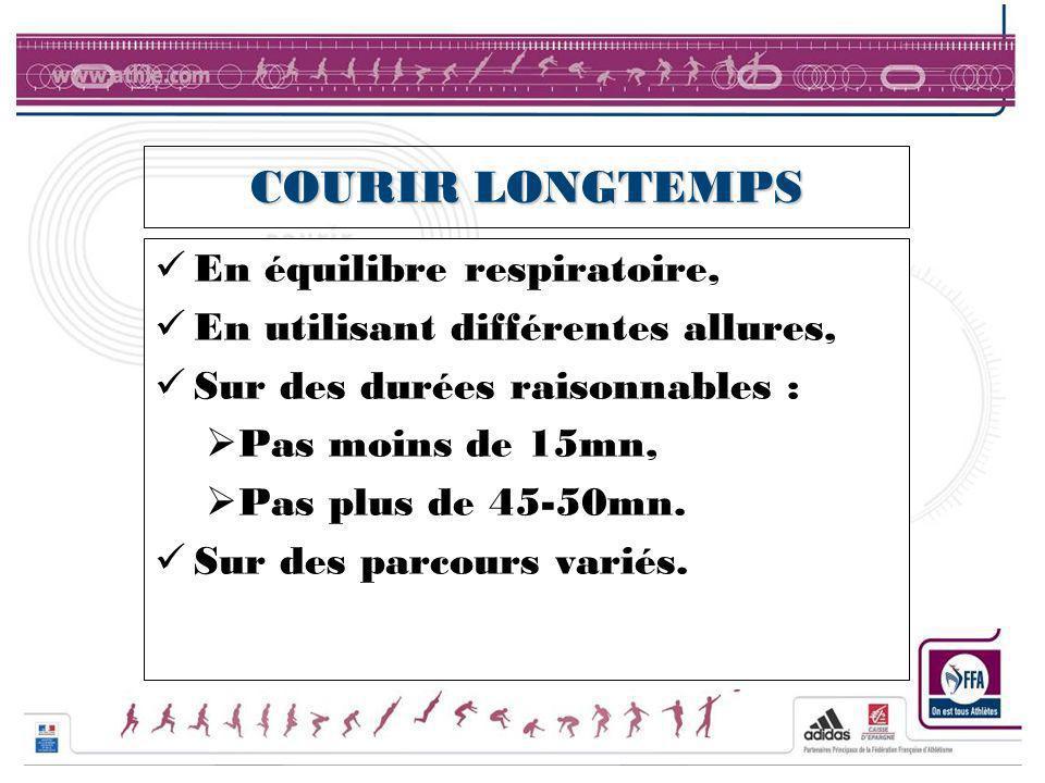 COURIR LONGTEMPS En équilibre respiratoire, En utilisant différentes allures, Sur des durées raisonnables : Pas moins de 15mn, Pas plus de 45-50mn.