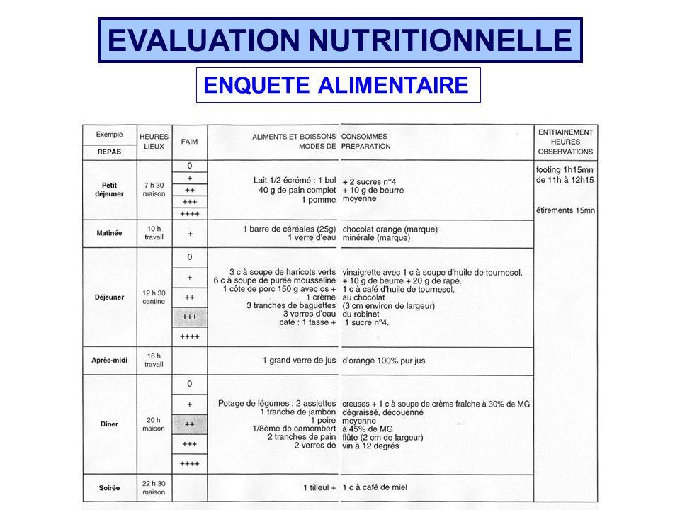 EVALUATION NUTRITIONNELLE ENQUETE ALIMENTAIRE