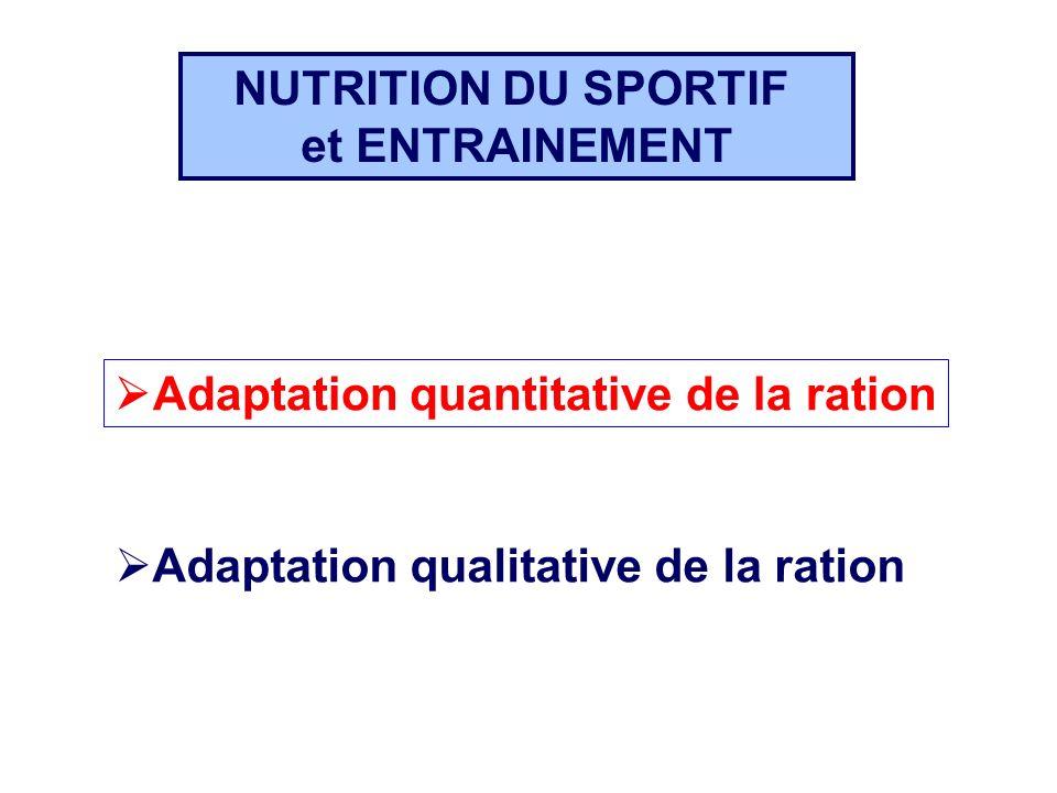 Adaptation quantitative de la ration Adaptation qualitative de la ration Adaptation quantitative de la ration NUTRITION DU SPORTIF et ENTRAINEMENT