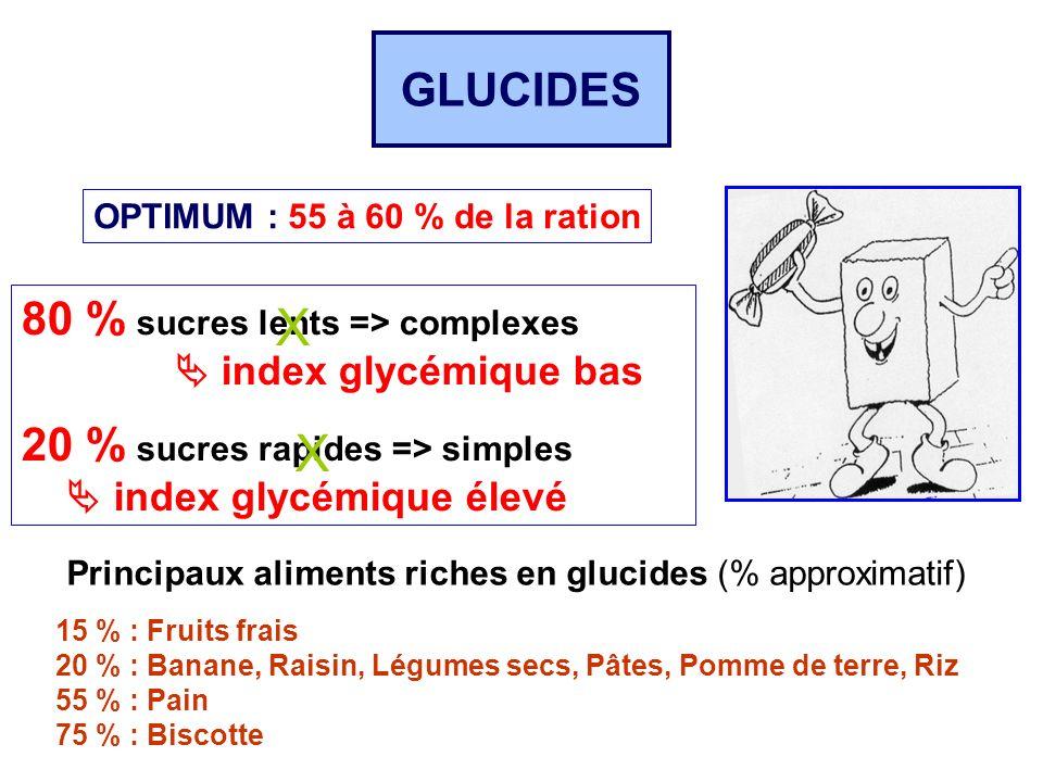 OPTIMUM : 55 à 60 % de la ration 80 % sucres lents => complexes index glycémique bas 20 % sucres rapides => simples index glycémique élevé Principaux