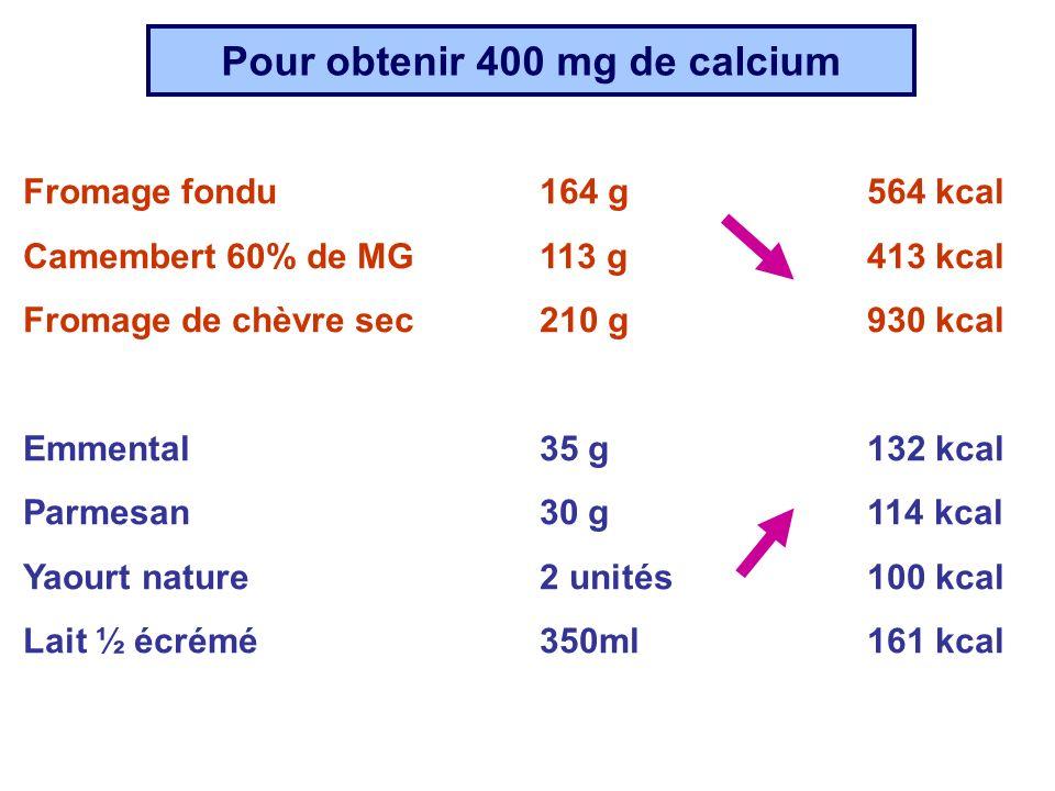 Fromage fondu 164 g564 kcal Camembert 60% de MG113 g413 kcal Fromage de chèvre sec210 g930 kcal Emmental35 g132 kcal Parmesan30 g114 kcal Yaourt natur