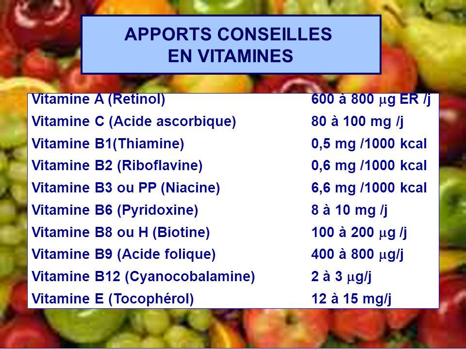 APPORTS CONSEILLES EN VITAMINES Vitamine A (Retinol)600 à 800 g ER /j Vitamine C (Acide ascorbique)80 à 100 mg /j Vitamine B1(Thiamine)0,5 mg /1000 kc