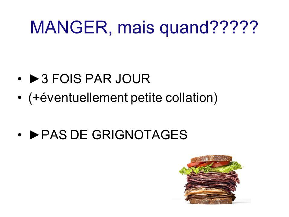 MANGER, mais quand????? 3 FOIS PAR JOUR (+éventuellement petite collation) PAS DE GRIGNOTAGES
