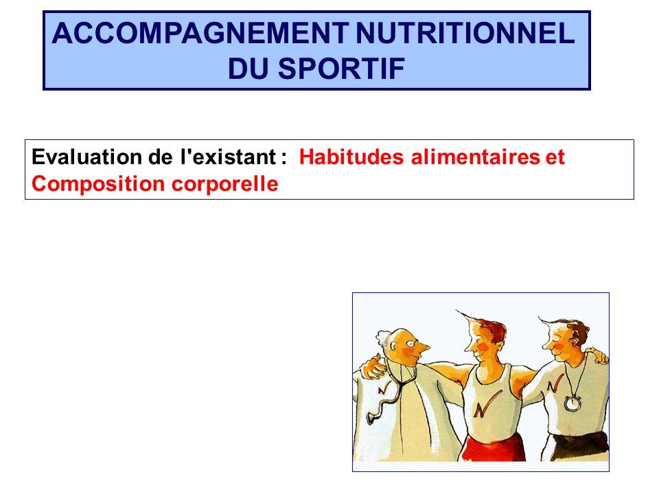 ACCOMPAGNEMENT NUTRITIONNEL DU SPORTIF Evaluation de l'existant :Habitudes alimentaires et Composition corporelle