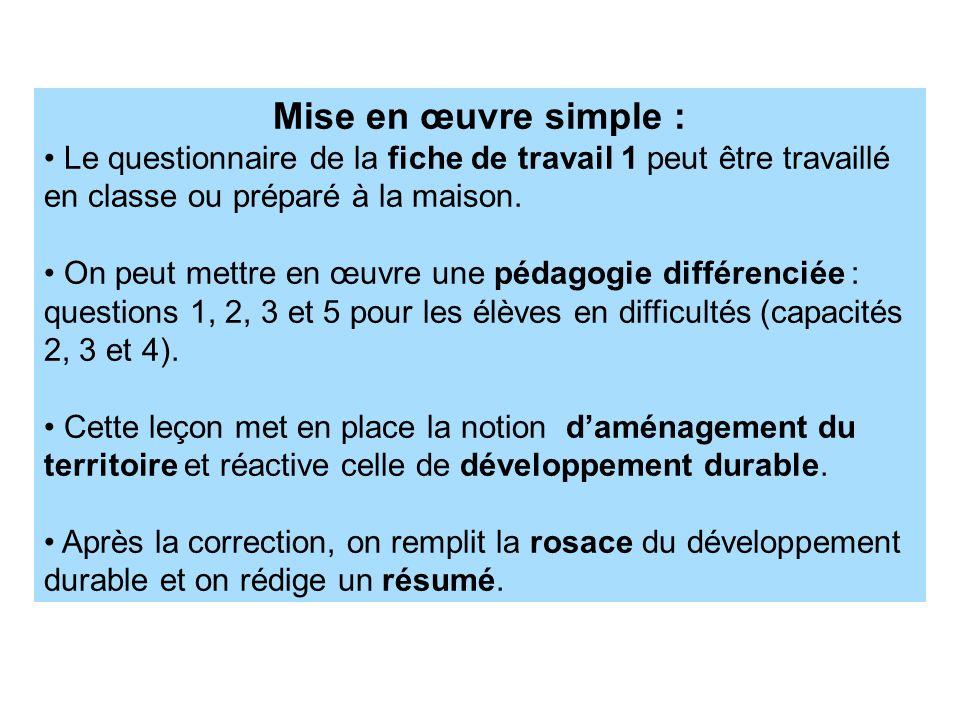 Mise en œuvre simple : Le questionnaire de la fiche de travail 1 peut être travaillé en classe ou préparé à la maison. On peut mettre en œuvre une péd