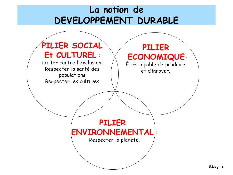 La notion de DEVELOPPEMENT DURABLE PILIER SOCIAL Et CULTUREL : Lutter contre lexclusion. Respecter la santé des populations Respecter les cultures PIL