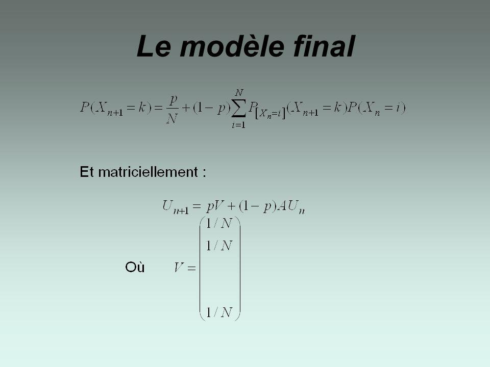 Le modèle final