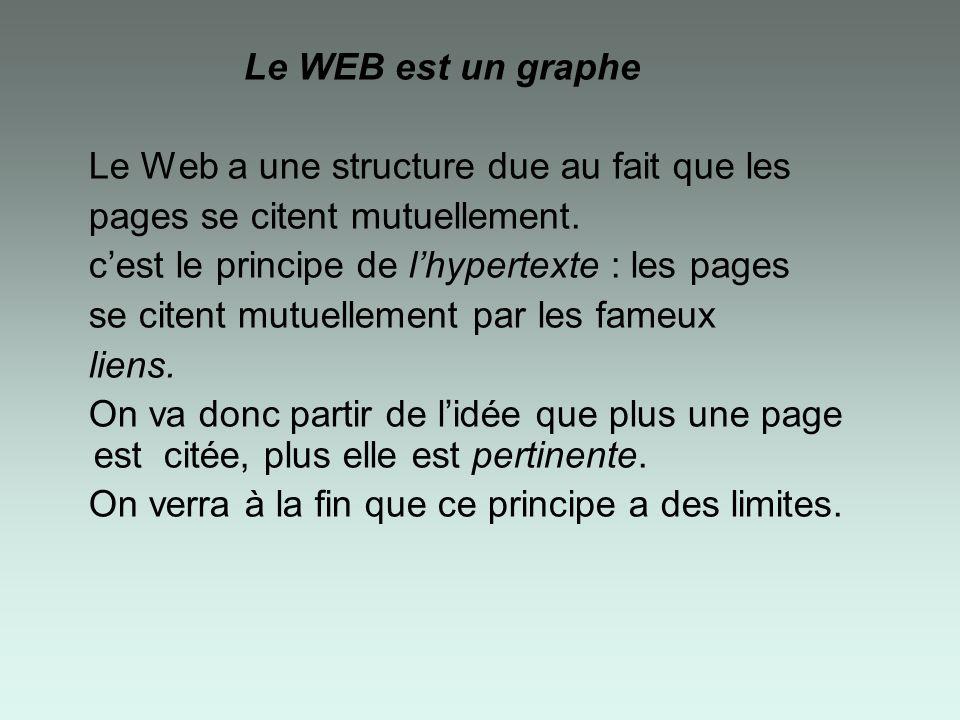 Le WEB est un graphe Le Web a une structure due au fait que les pages se citent mutuellement. cest le principe de lhypertexte : les pages se citent mu