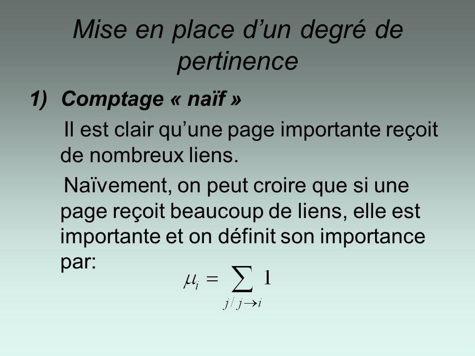Mise en place dun degré de pertinence 1)Comptage « naïf » Il est clair quune page importante reçoit de nombreux liens. Naïvement, on peut croire que s