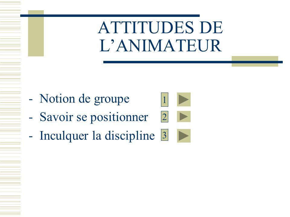 ATTITUDES DE LANIMATEUR -Notion de groupe -Savoir se positionner -Inculquer la discipline 1 2 3