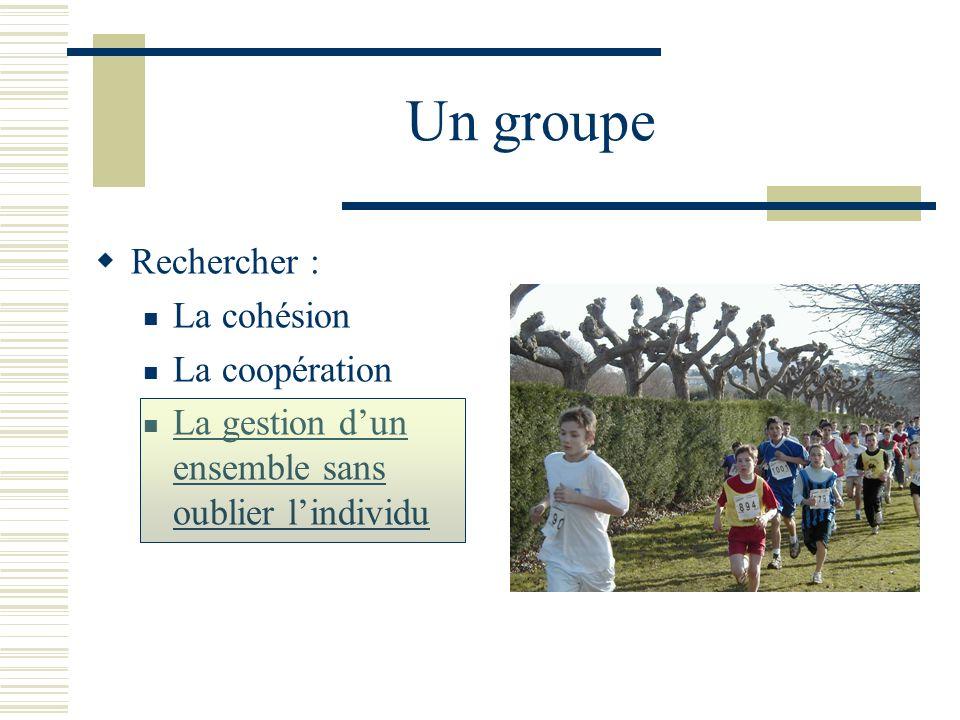 Un groupe Rechercher : La cohésion La coopération La gestion dun ensemble sans oublier lindividu La gestion dun ensemble sans oublier lindividu