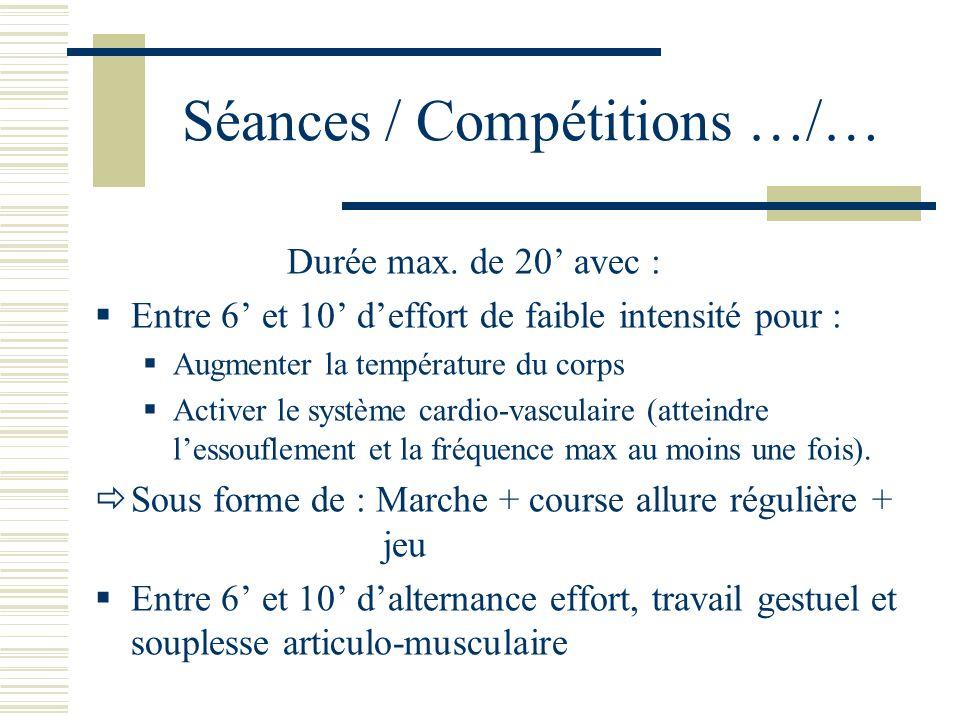 Séances / Compétitions …/… Durée max. de 20 avec : Entre 6 et 10 deffort de faible intensité pour : Augmenter la température du corps Activer le systè