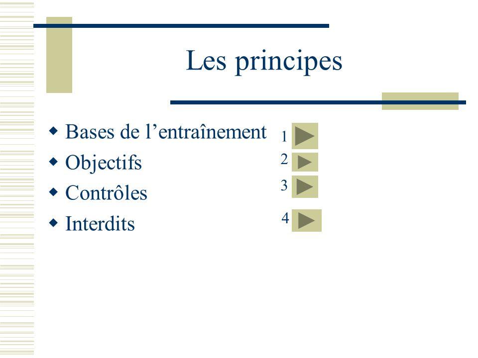 Les principes Bases de lentraînement Objectifs Contrôles Interdits 1 2 3 4