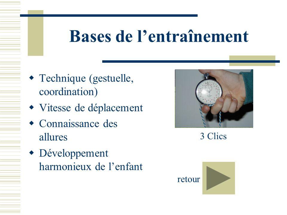 Bases de lentraînement Technique (gestuelle, coordination) Vitesse de déplacement Connaissance des allures Développement harmonieux de lenfant 3 Clics