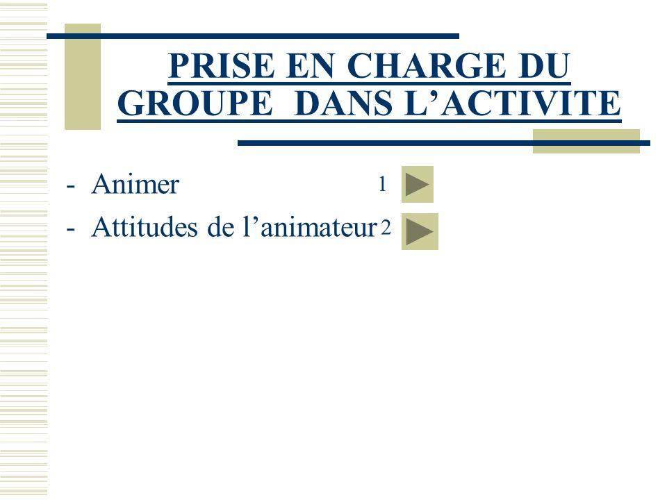 PRISE EN CHARGE DU GROUPE DANS LACTIVITE -Animer -Attitudes de lanimateur 1 2