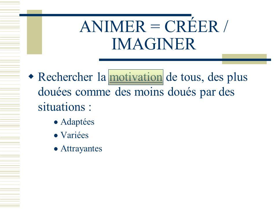 ANIMER = CRÉER / IMAGINER Rechercher la motivation de tous, des plus douées comme des moins doués par des situations :motivation Adaptées Variées Attr