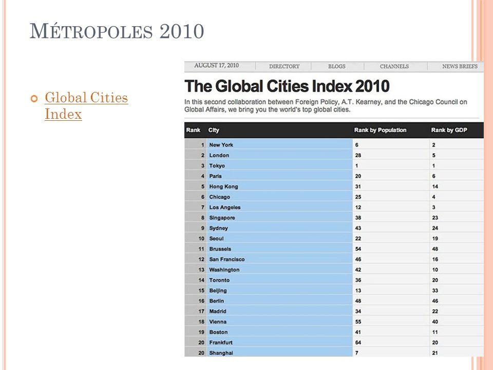 M ÉTROPOLES 2010 Global Cities Index Global Cities Index