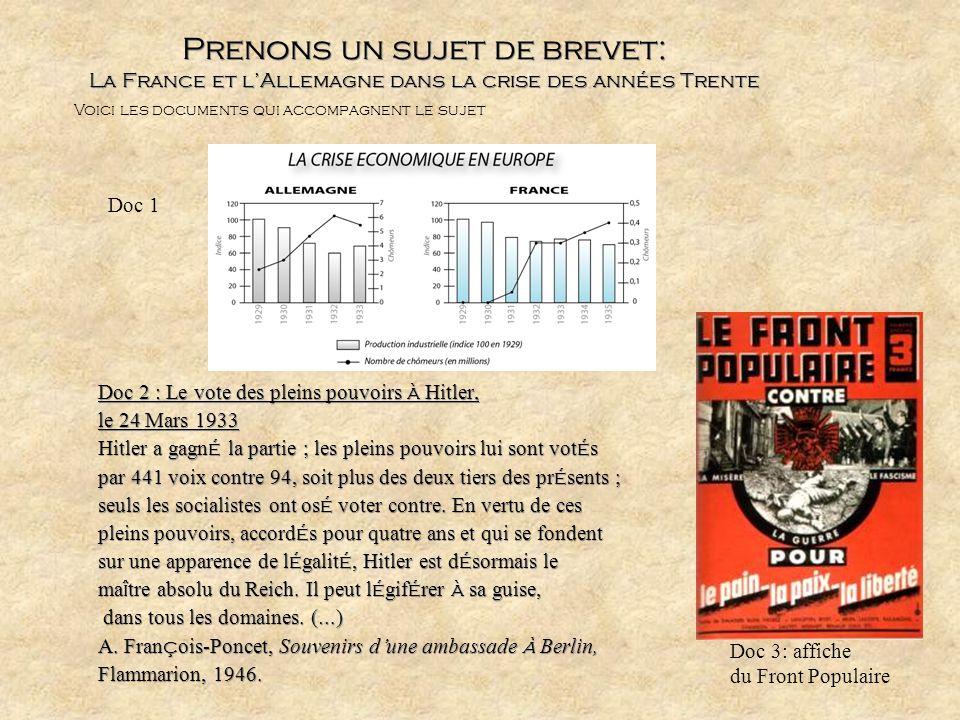 Prenons un sujet de brevet: La France et lAllemagne dans la crise des années Trente Doc 2 : Le vote des pleins pouvoirs à Hitler, le 24 Mars 1933 Hitl
