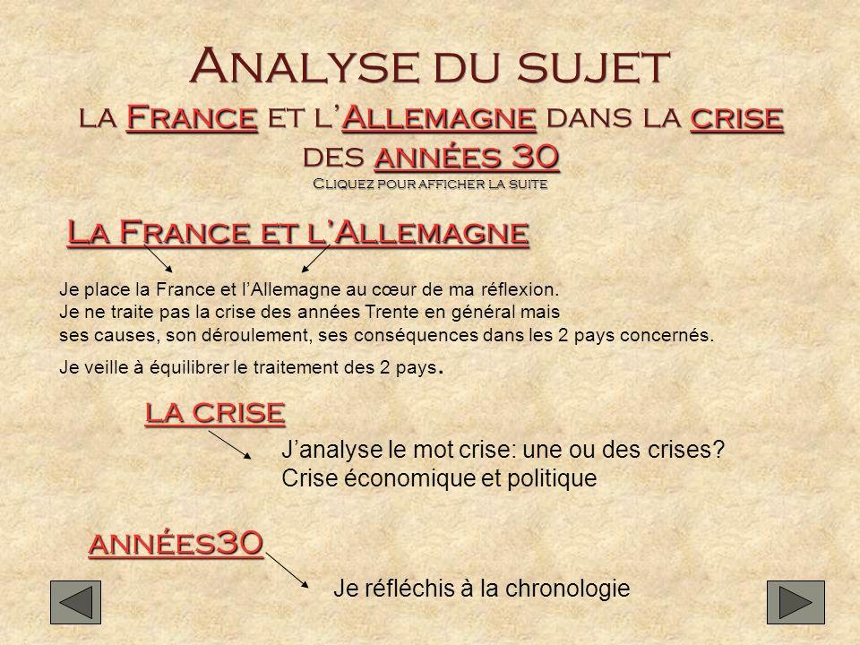 1- La situation est différente dans la crise des années 30 en France et en Allemagne.