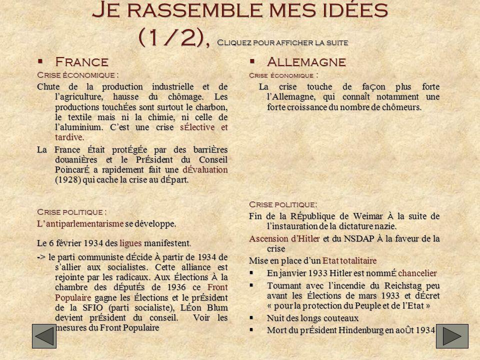 Je rassemble mes idées (2/2) France Crise économique : Chute de la production industrielle et de l agriculture Hausse du chômage.