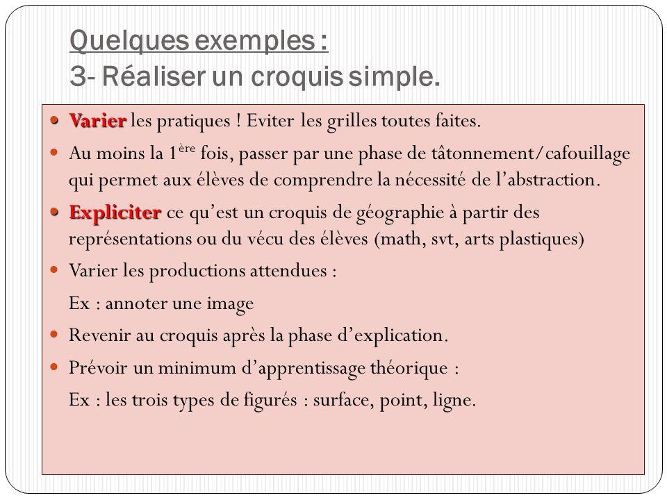 Quelques exemples : 3- Réaliser un croquis simple. Varier Varier les pratiques ! Eviter les grilles toutes faites. Au moins la 1 ère fois, passer par