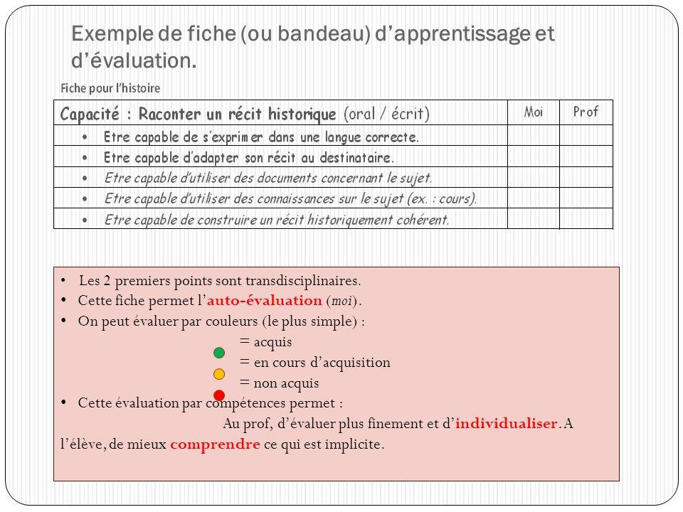 Exemple de fiche (ou bandeau) dapprentissage et dévaluation. Les 2 premiers points sont transdisciplinaires. Cette fiche permet lauto-évaluation (moi)