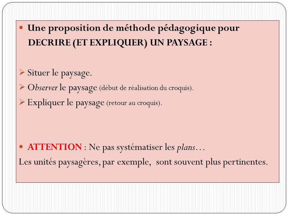 Une proposition de méthode pédagogique pour DECRIRE (ET EXPLIQUER) UN PAYSAGE : Situer le paysage. Observer le paysage (début de réalisation du croqui