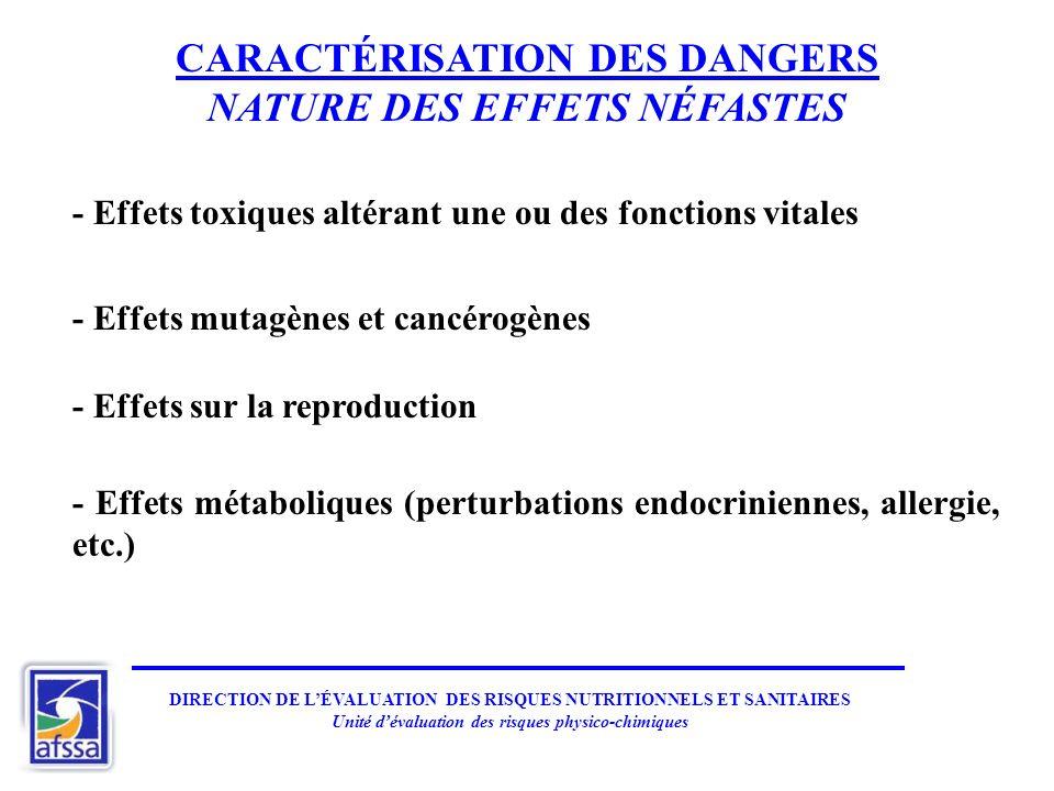 DIRECTION DE LÉvaluation DES RISQUES NUTRITIONNELS ET SANITAIRES Unité dévaluation des risques physico-chimiques CARACTÉRISATION DES DANGERS NATURE DES EFFETS NÉFASTES - Effets toxiques altérant une ou des fonctions vitales - Effets mutagènes et cancérogènes - Effets sur la reproduction - Effets métaboliques (perturbations endocriniennes, allergie, etc.) DIRECTION DE LÉVALUATION DES RISQUES NUTRITIONNELS ET SANITAIRES Unité dévaluation des risques physico-chimiques