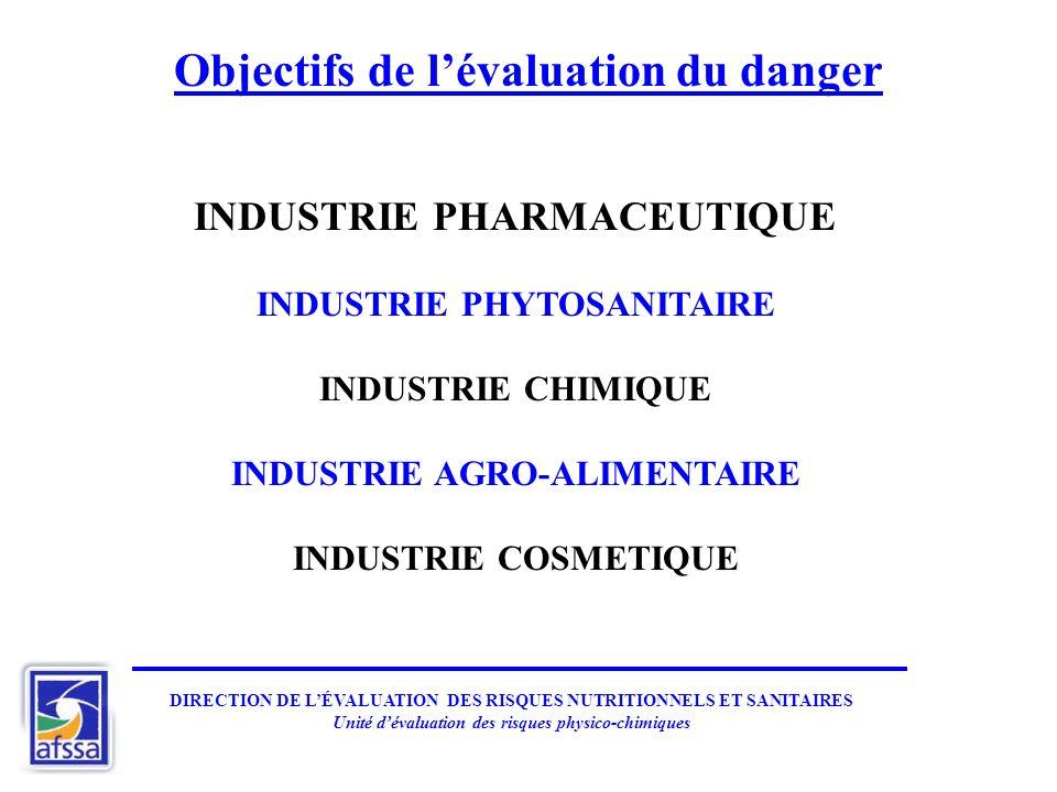 DIRECTION DE LÉvaluation DES RISQUES NUTRITIONNELS ET SANITAIRES Unité dévaluation des risques physico-chimiques INDUSTRIE PHARMACEUTIQUE INDUSTRIE PH