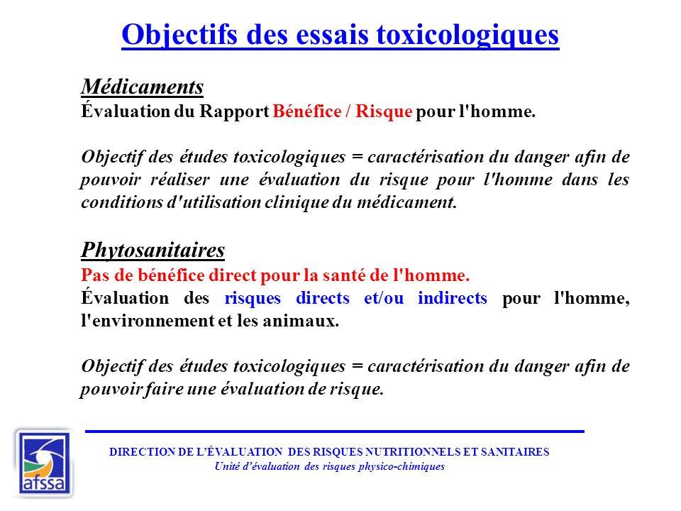 DIRECTION DE LÉvaluation DES RISQUES NUTRITIONNELS ET SANITAIRES Unité dévaluation des risques physico-chimiques Objectifs des essais toxicologiques M