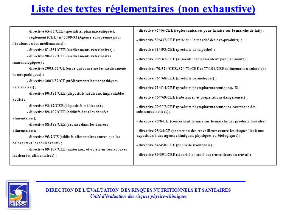 DIRECTION DE LÉvaluation DES RISQUES NUTRITIONNELS ET SANITAIRES Unité dévaluation des risques physico-chimiques - directive 65/65/CEE (spécialités pharmaceutiques); - règlement (CEE) n° 2309/93 (Agence européenne pour l évaluation des médicaments) ; - directive 81/851/CEE (médicaments vétérinaires) ; - directive 90/677/CEE (médicaments vétérinaires immunologiques) ; - directive 2003/63/CE (en ce qui concerne les médicaments homéopathiques) ; - directive 2001/82/CE (médicaments homéopathiques vétérinaires) ; - directive 90/385/CEE (dispositifs médicaux implantables actifs) ; - directive 93/42/CEE (dispositifs médicaux) ; - directive 89/107/CEE (additifs dans les denrées alimentaires); - directive 88/388/CEE (arômes dans les denrées alimentaires); - directive 95/2/CE (additifs alimentaires autres que les colorants et les édulcorants) ; - directive 89/109/CEE (matériaux et objets en contact avec les denrées alimentaires) ; Liste des textes réglementaires (non exhaustive) DIRECTION DE LÉVALUATION DES RISQUES NUTRITIONNELS ET SANITAIRES Unité dévaluation des risques physico-chimiques - directive 92/46/CEE (règles sanitaires pour la mise sur le marché de lait) ; - directive 89/437/CEE (mise sur le marché des ovo-produits) ; - directive 91/493/CEE (produits de la pêche) ; - directive 90/167/CEE (aliments médicamenteux pour animaux) ; - directives 70/524/CEE, 82/471/CEE et 77/101/CEE (alimentation animale) ; - directive 76/768/CEE (produits cosmétiques) ; - directive 91/414/CEE (produits phytopharmaceutiques).