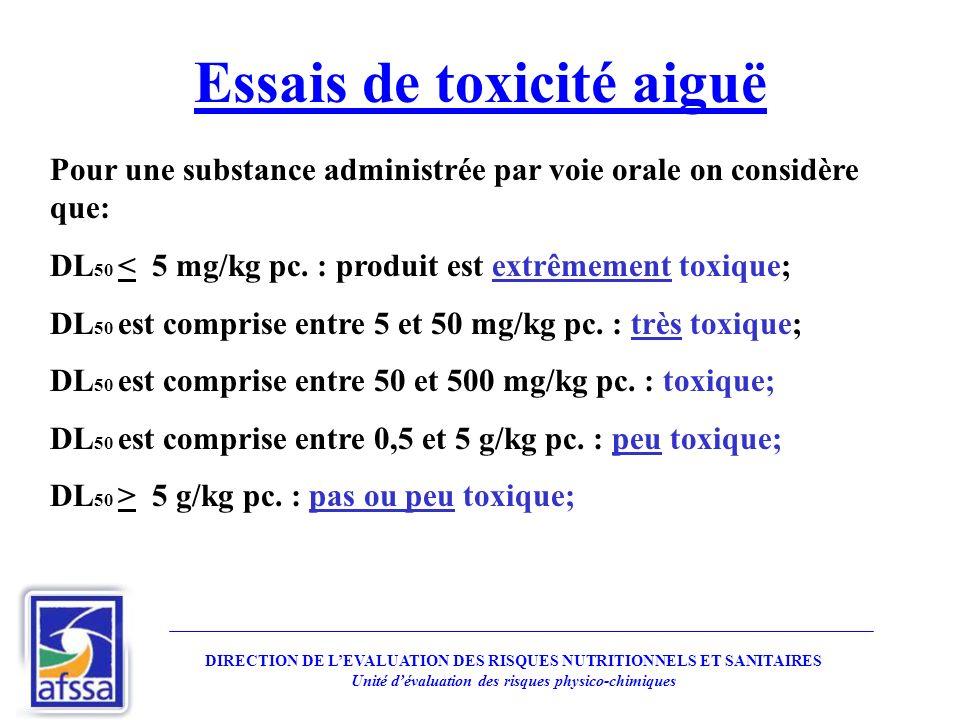 DIRECTION DE LEVALUATION DES RISQUES NUTRITIONNELS ET SANITAIRES Unité dévaluation des risques physico-chimiques Essais de toxicité aiguë Pour une sub