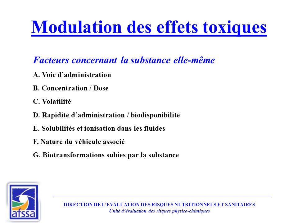 Facteurs concernant la substance elle-même A. Voie dadministration B. Concentration / Dose C. Volatilité D. Rapidité dadministration / biodisponibilit