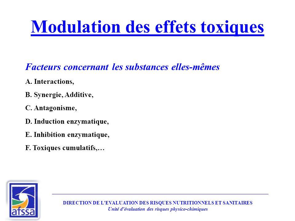 DIRECTION DE LEVALUATION DES RISQUES NUTRITIONNELS ET SANITAIRES Unité dévaluation des risques physico-chimiques Facteurs concernant les substances el