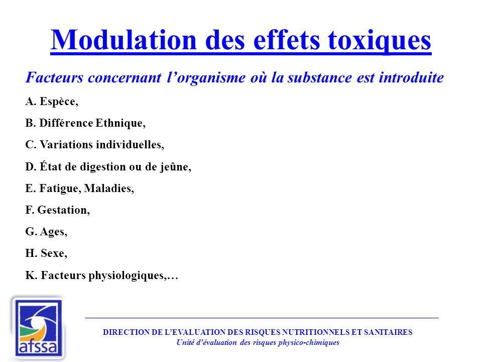 Facteurs concernant lorganisme où la substance est introduite A.