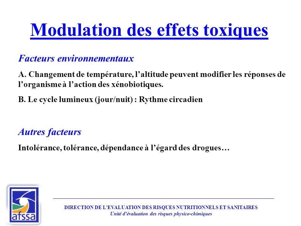 DIRECTION DE LEVALUATION DES RISQUES NUTRITIONNELS ET SANITAIRES Unité dévaluation des risques physico-chimiques Modulation des effets toxiques Facteu