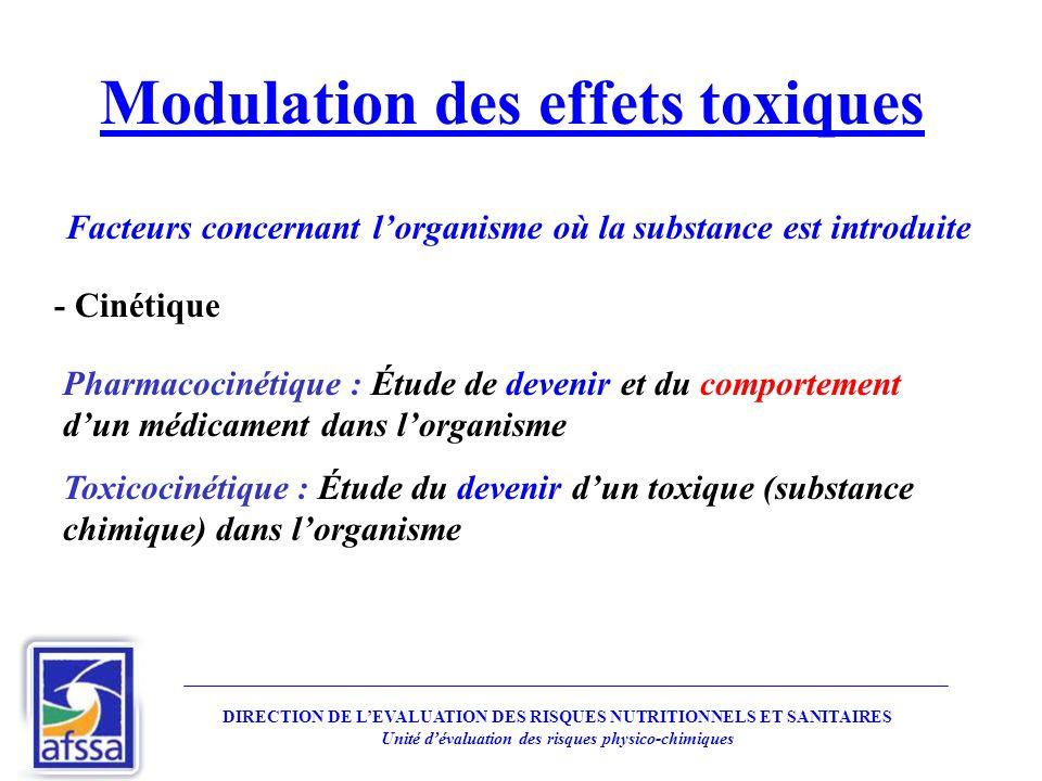 Pharmacocinétique : Étude de devenir et du comportement dun médicament dans lorganisme Toxicocinétique : Étude du devenir dun toxique (substance chimi