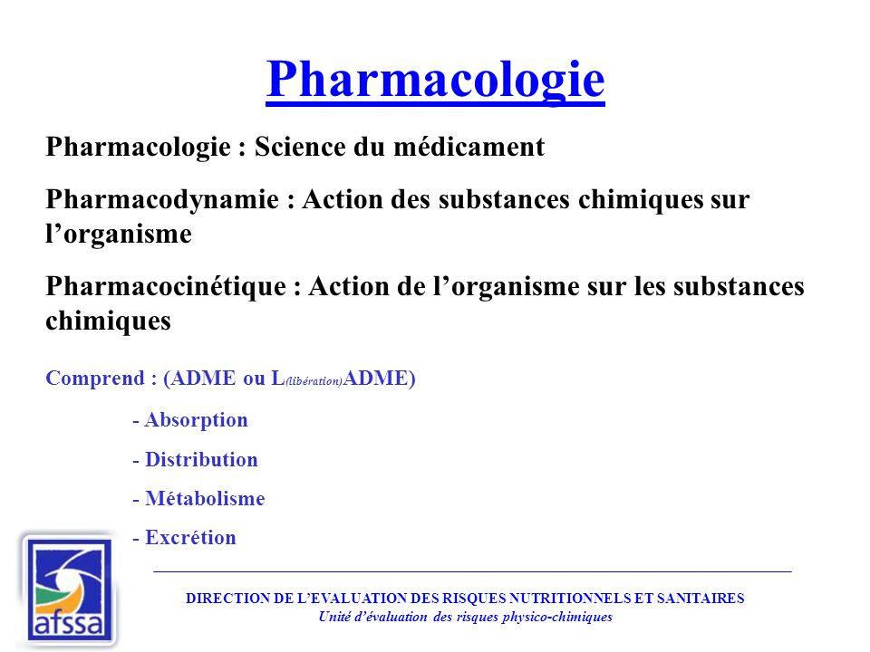 Pharmacologie Pharmacologie : Science du médicament Pharmacodynamie : Action des substances chimiques sur lorganisme Pharmacocinétique : Action de lor