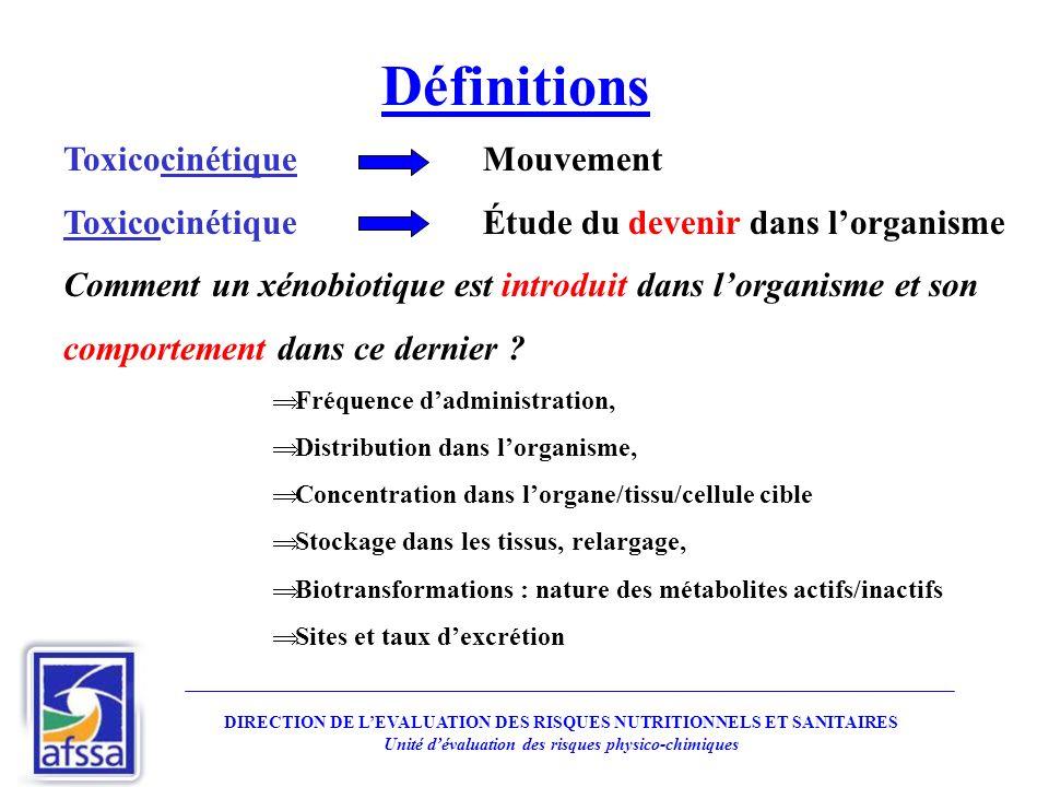 Définitions Toxicocinétique Mouvement Toxicocinétique Étude du devenir dans lorganisme Comment un xénobiotique est introduit dans lorganisme et son comportement dans ce dernier .