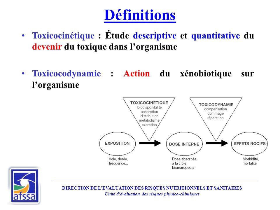 Définitions Toxicocinétique : Étude descriptive et quantitative du devenir du toxique dans lorganisme Toxicocodynamie : Action du xénobiotique sur lor