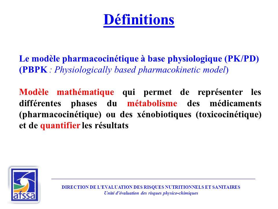 Le modèle pharmacocinétique à base physiologique (PK/PD) (PBPK : Physiologically based pharmacokinetic model) Modèle mathématique qui permet de représ